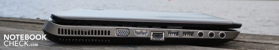 Linke Seite: VGA, HDMI, Ethernet, 2 x USB 2.0, 2 x Line-Out, Mikrofon