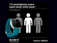 Sony: Neue Smartwatch zur Mobile Asia Expo 2013