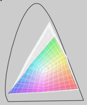Adobe RGB (trans.) vs. MBP Non-Glare