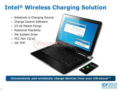 "Intel: Drahtlose Aufladetechnik ""Intel Wireless Charging"" für Ultrabooks erst 2013"