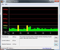 DPC Latency Checker Leerlauf OK