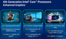 Intel HD Graphics 4400