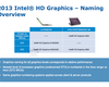 Intel: Haswell-Grafik GT3 Intel HD Graphics 5200 für High-Performance-Notebooks