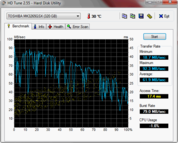 HD Tune 62MB/s Sequential Read