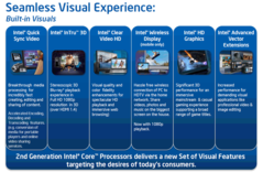 Intel: CPU Features