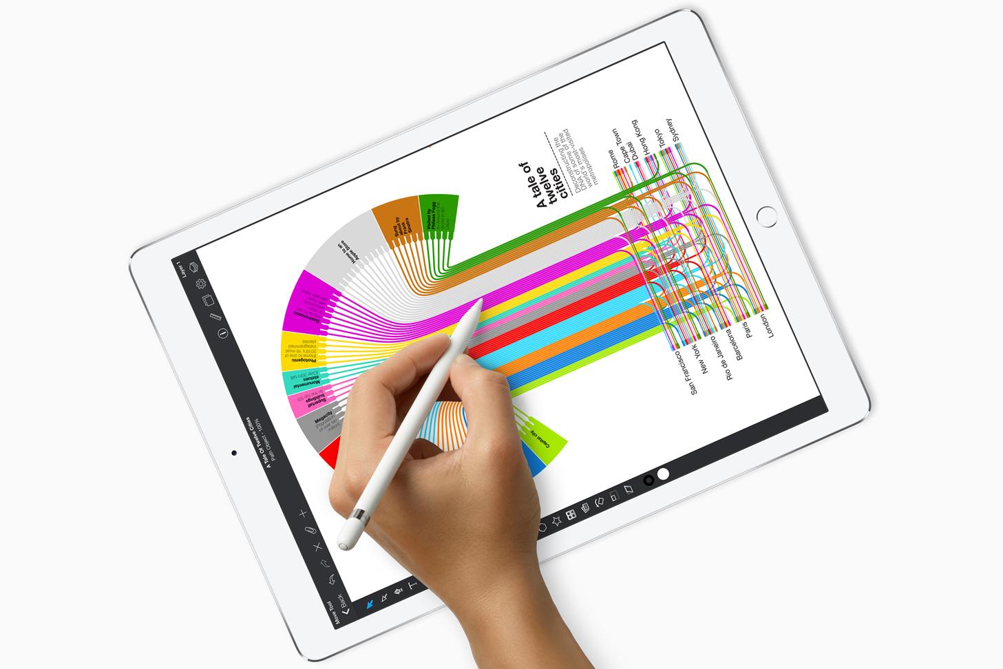 apple ipad pro 12 9 2017 externe tests. Black Bedroom Furniture Sets. Home Design Ideas