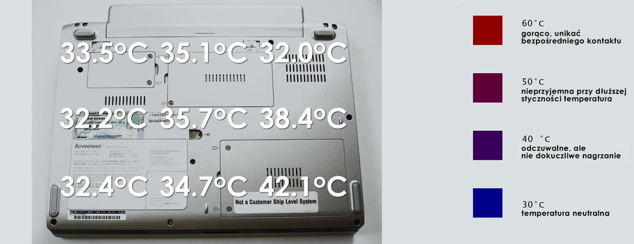 Test Lenovo 3000 V100 - Notebookcheck.com Tests